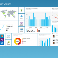 Azure-Management-Portal