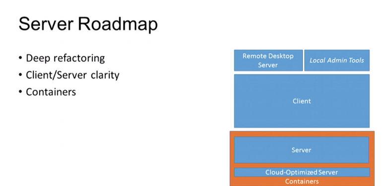Windows server 2016 roadmap