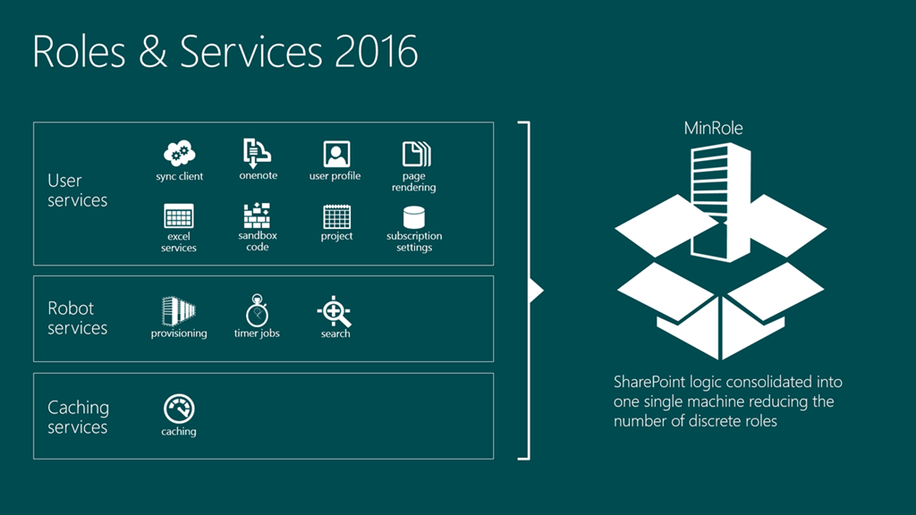 Windows Server 2016 Roles Services Windows Mode