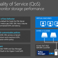 Windows-Server-2016-Storage-Quality-Service