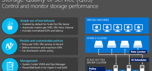 Windows server 2016 storage quality service