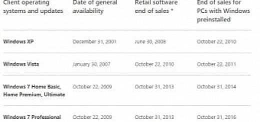 Microsoft windows 7 and 8 1 pcs will no longer be available after october 31 2016