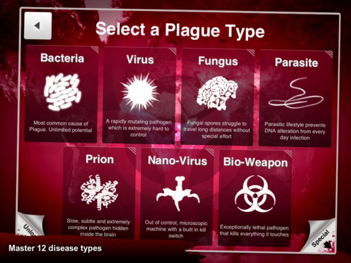 Playa Plague Inc Game