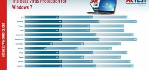 here-are-the-best-antivirus-solutions-for-windows-7-business-users.jpg